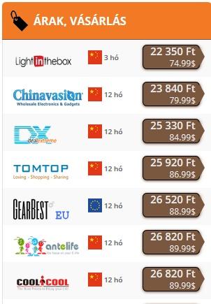 1b107a392689 Külföldi rendelések - Rendelj Kínából! - Minden amit a külföldi  rendelésekről tudni kell