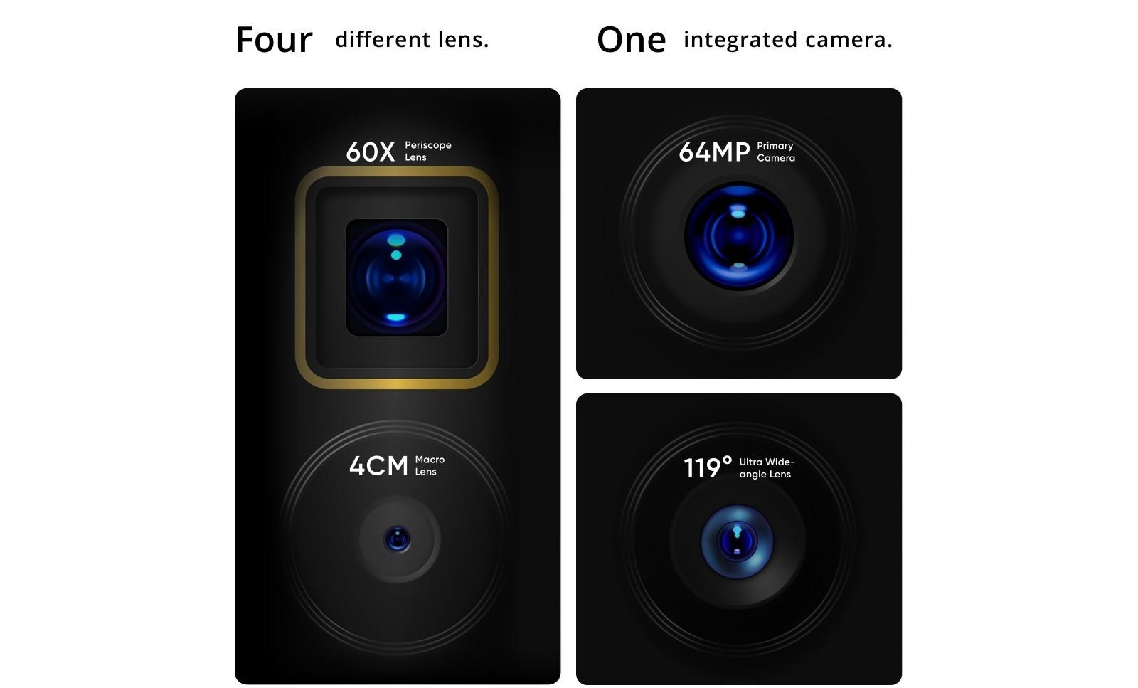 Realme X3 SuperZoom - Hátlapi kamerák