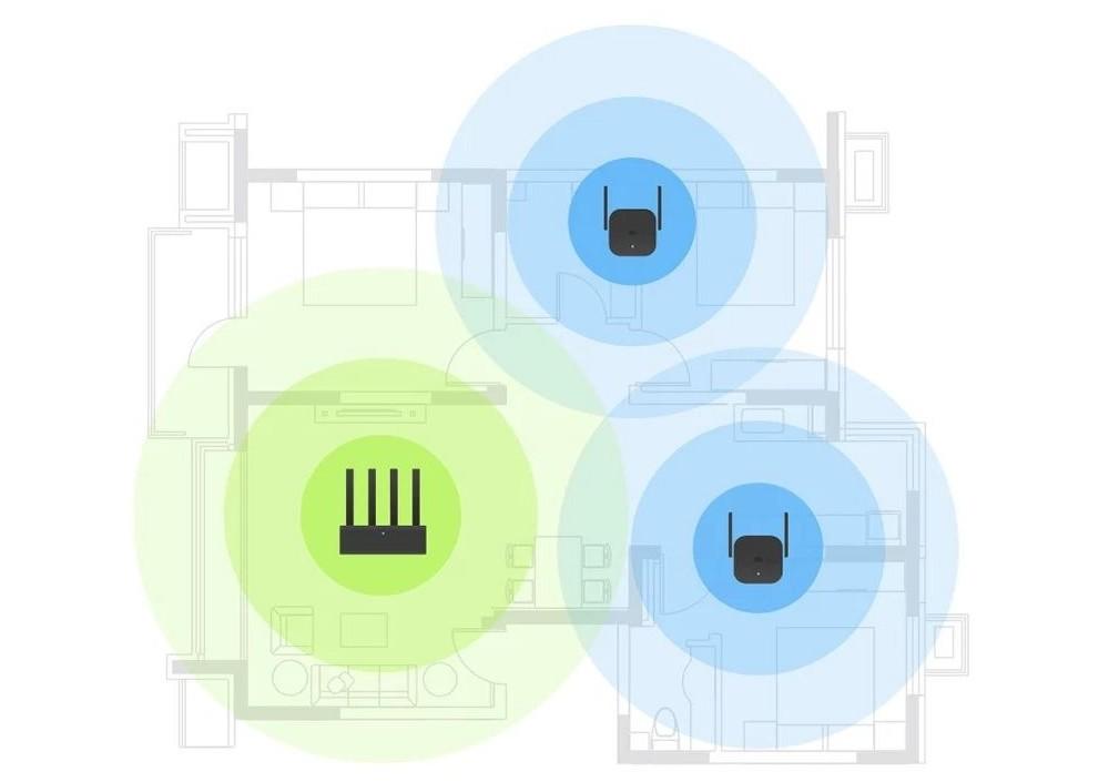 Xiaomi Wifi Amplifier Pro - 300Mbps