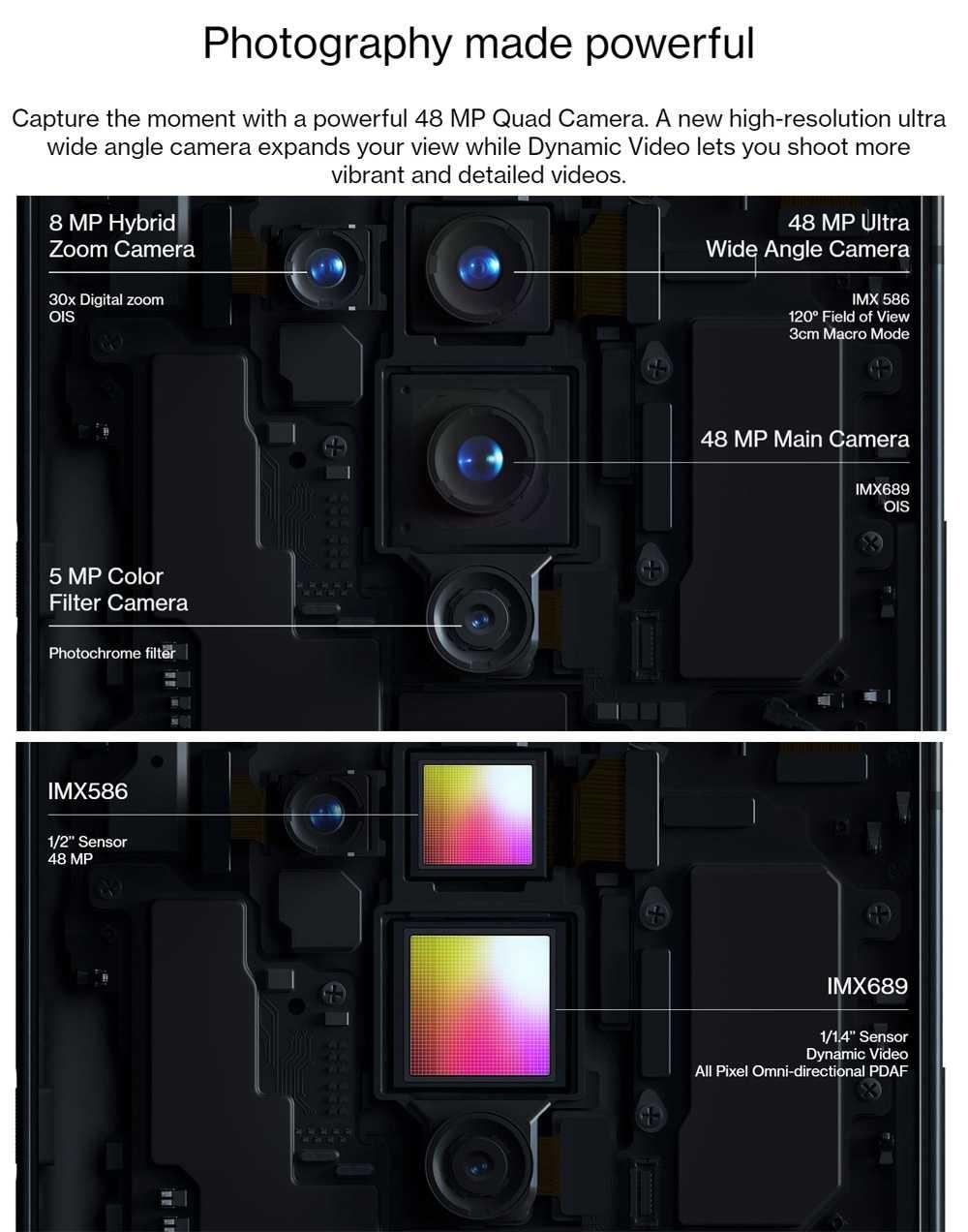 OnePlus 8 Pro - kamera