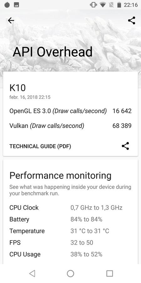 Oukitel K10 Antutu 6