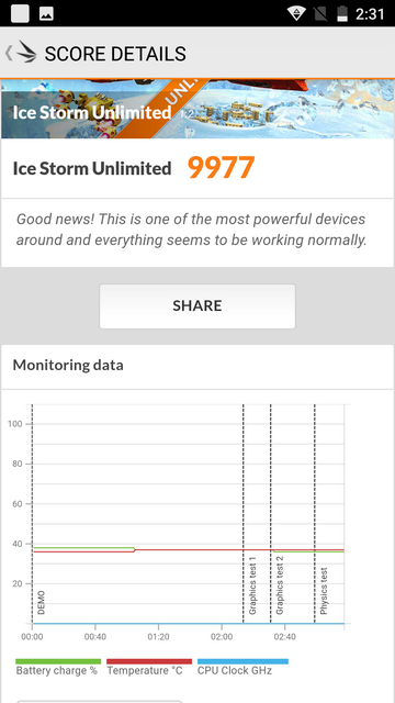 oukitel k6000 plus 3dmark ice storm unlimited