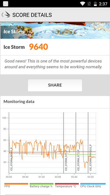 oukitel k6000 plus 3d mark ice storm