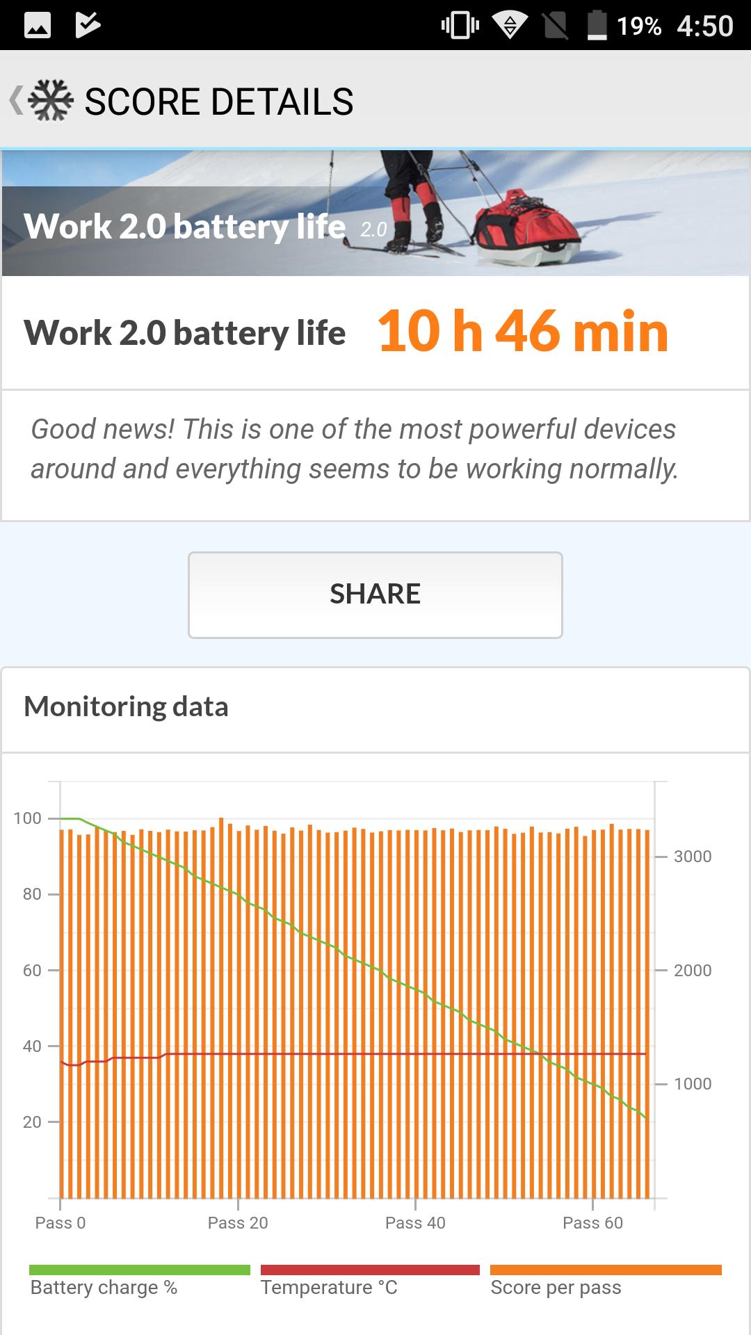 Oukitel K6000 Plus akkumulátor teszt