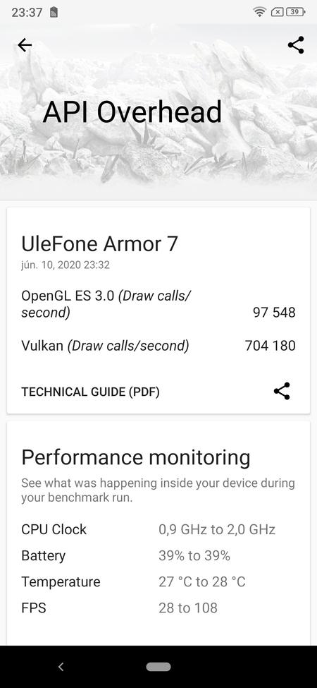 Ulefone Armor 7 - 3DMark
