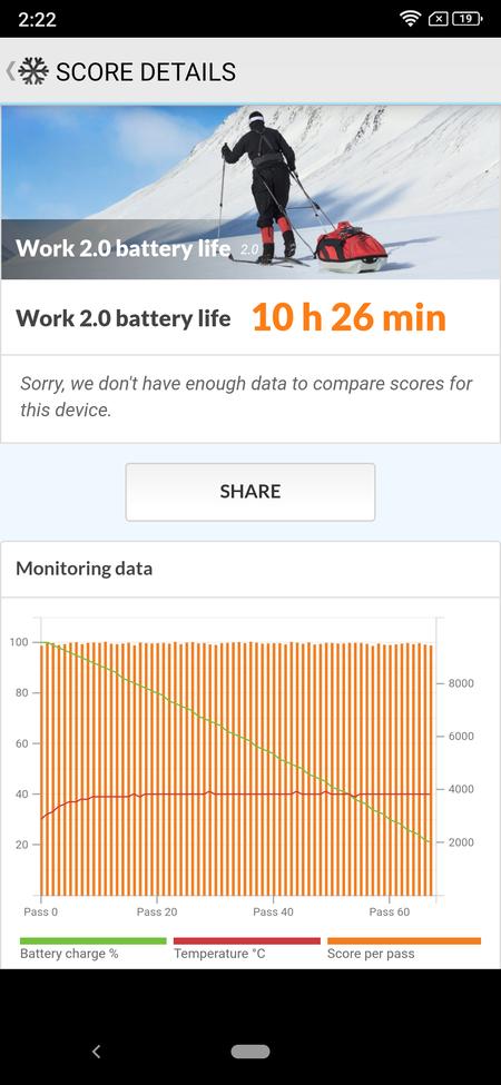 Ulefone Armor 7 - Battery Test