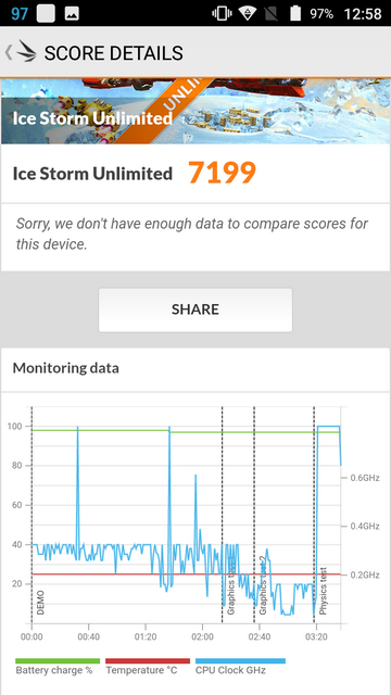 Vernee Thor E - Ice Storm Unlimited