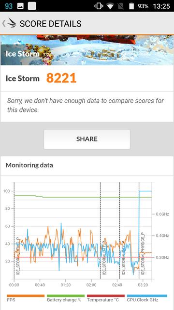 Vernee Thor E - Ice Storm
