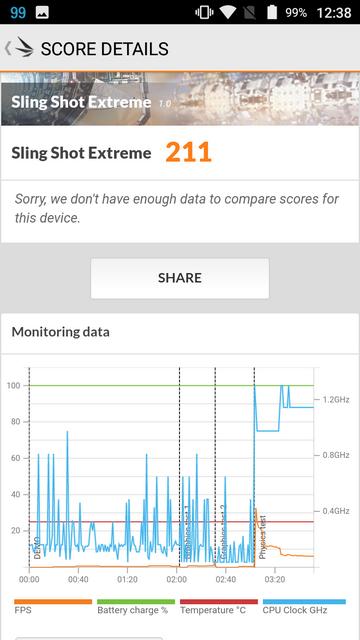 Vernee Thor E - 3DMark Slingshot Extreme